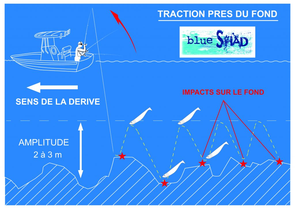 Illustration pêche en traction
