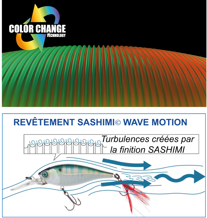 Technologies Color Change et Wave Motion des Sashimi