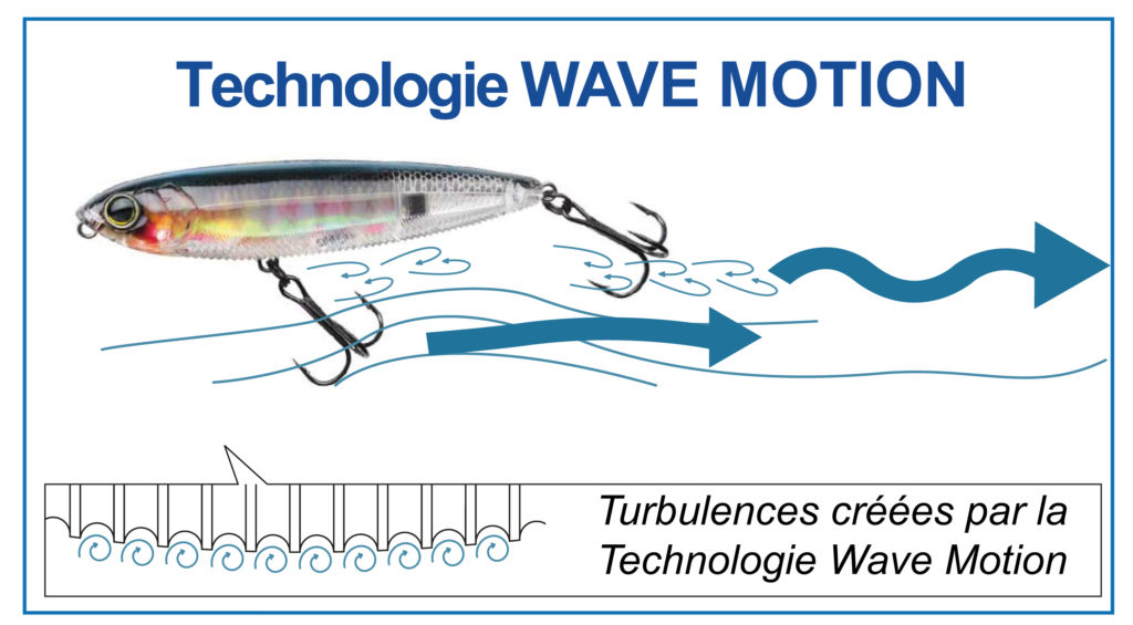 Technologie Wave Motion Belly