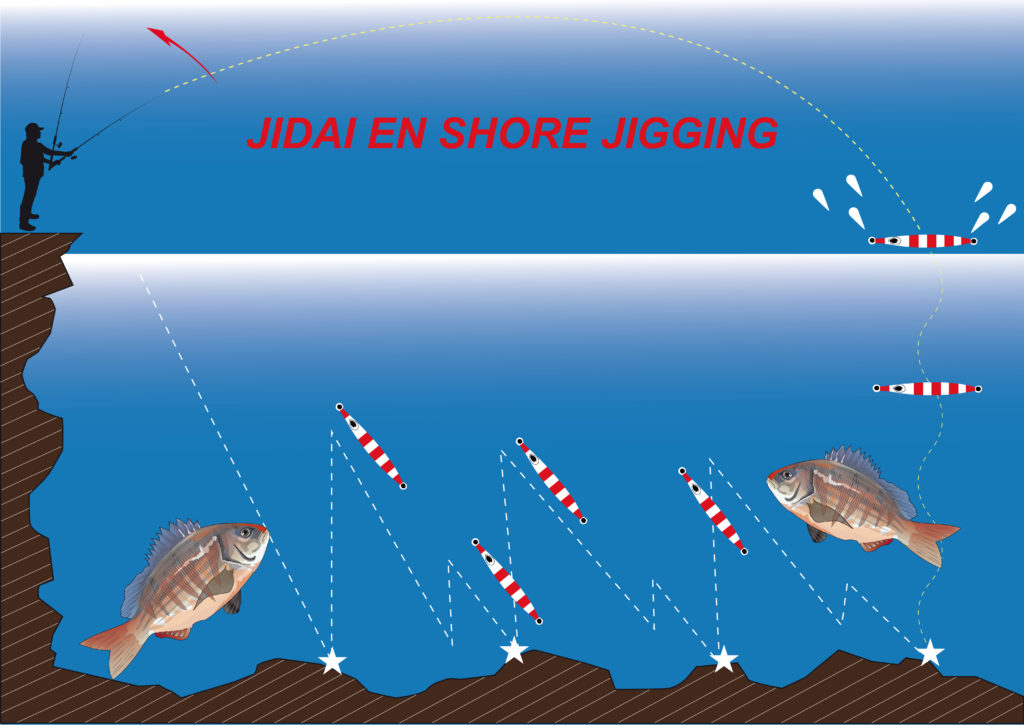 Jidai en shore jigging